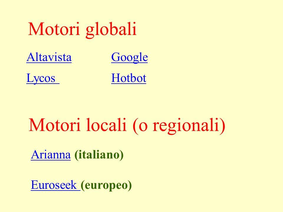 AltavistaAltavista Google Lycos HotbotGoogle Lycos Hotbot Motori globali Motori locali (o regionali) AriannaArianna (italiano) Euroseek Euroseek (europeo)