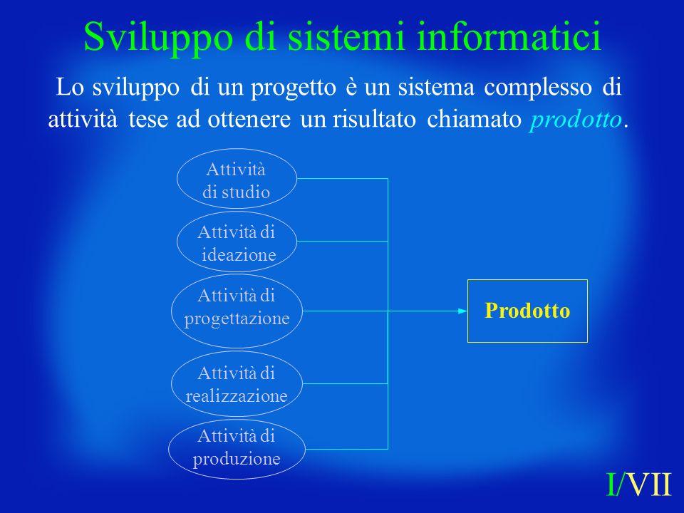 Lo sviluppo di un progetto è un sistema complesso di attività tese ad ottenere un risultato chiamato prodotto. Attività di progettazione Attività di i