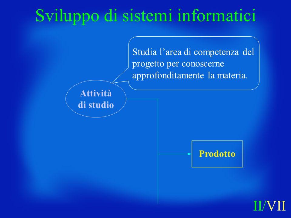 Studia larea di competenza del progetto per conoscerne approfonditamente la materia. Attività di studio Sviluppo di sistemi informatici II/VII Prodott