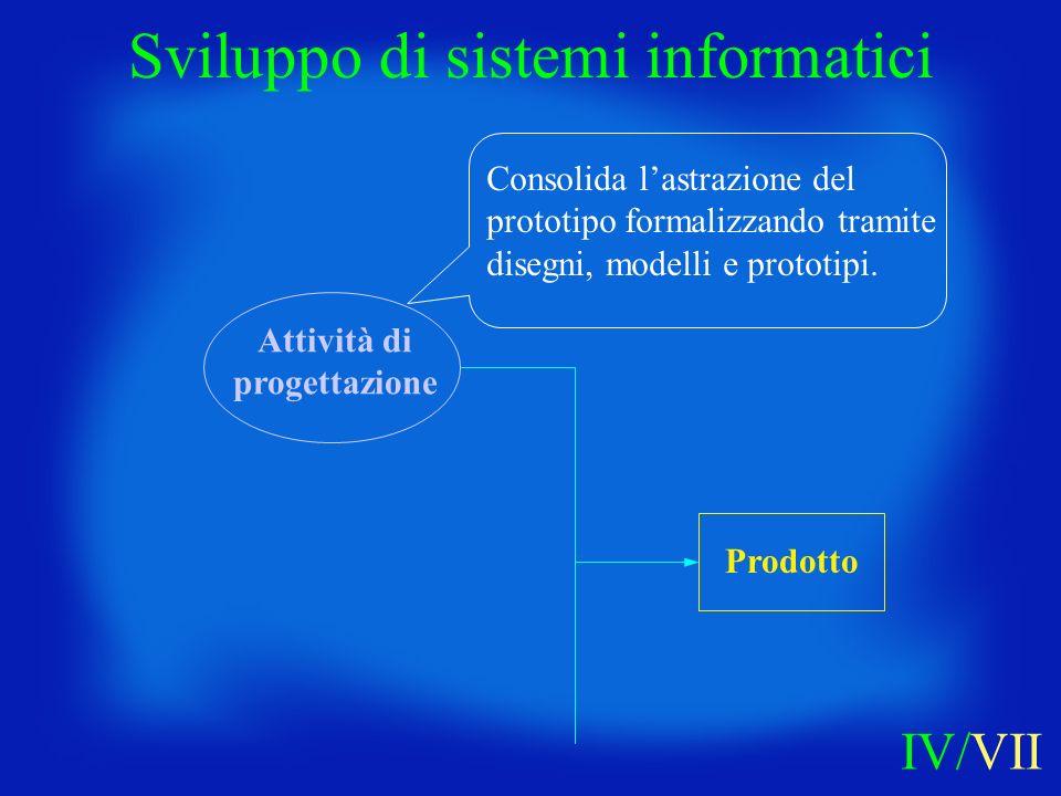 Consolida lastrazione del prototipo formalizzando tramite disegni, modelli e prototipi. Sviluppo di sistemi informatici IV/VII Attività di progettazio