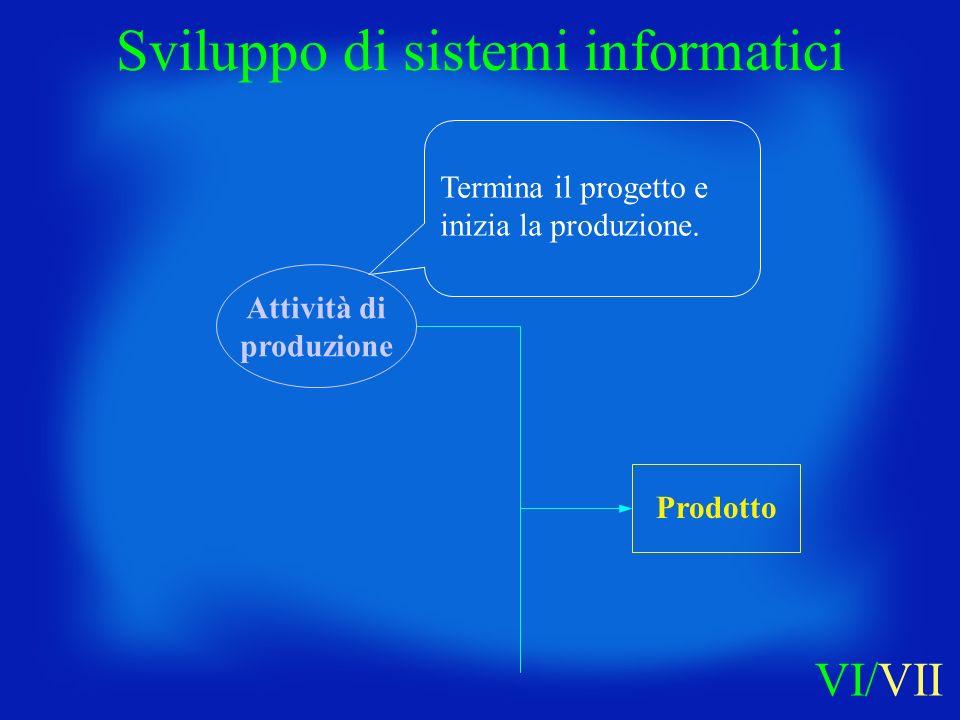Termina il progetto e inizia la produzione. Sviluppo di sistemi informatici VI/VII Attività di produzione Prodotto