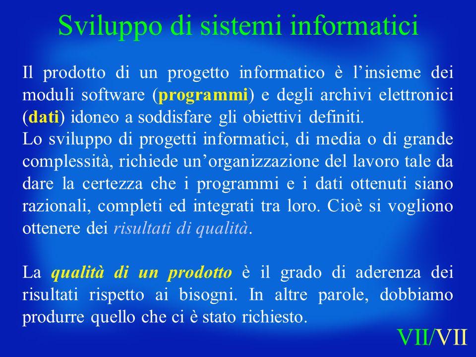 Il prodotto di un progetto informatico è linsieme dei moduli software (programmi) e degli archivi elettronici (dati) idoneo a soddisfare gli obiettivi