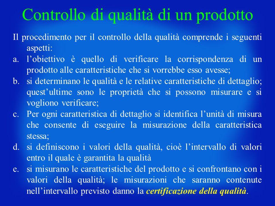 Il procedimento per il controllo della qualità comprende i seguenti aspetti: a.lobiettivo è quello di verificare la corrispondenza di un prodotto alle