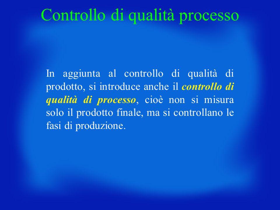 In aggiunta al controllo di qualità di prodotto, si introduce anche il controllo di qualità di processo, cioè non si misura solo il prodotto finale, m