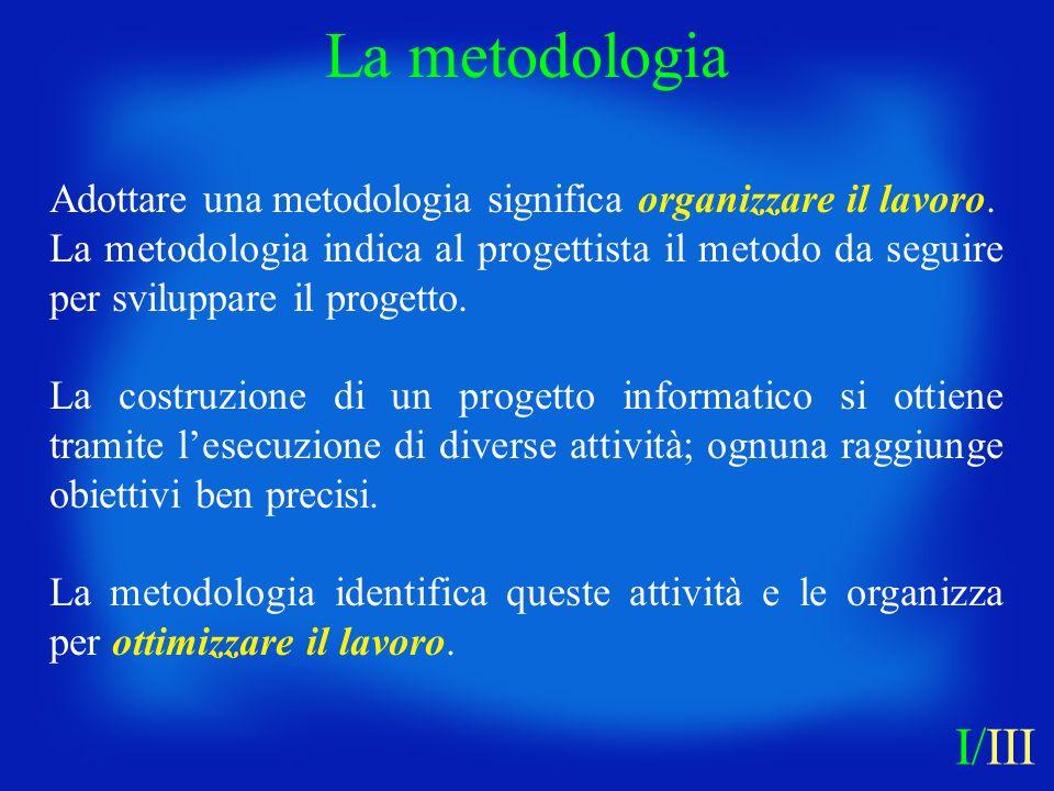 Adottare una metodologia significa organizzare il lavoro. La metodologia indica al progettista il metodo da seguire per sviluppare il progetto. La cos