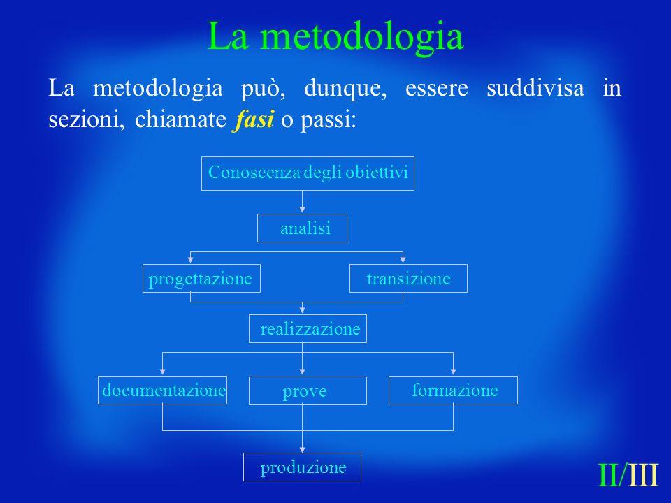 La metodologia può, dunque, essere suddivisa in sezioni, chiamate fasi o passi: Conoscenza degli obiettivi analisi progettazionetransizione realizzazi