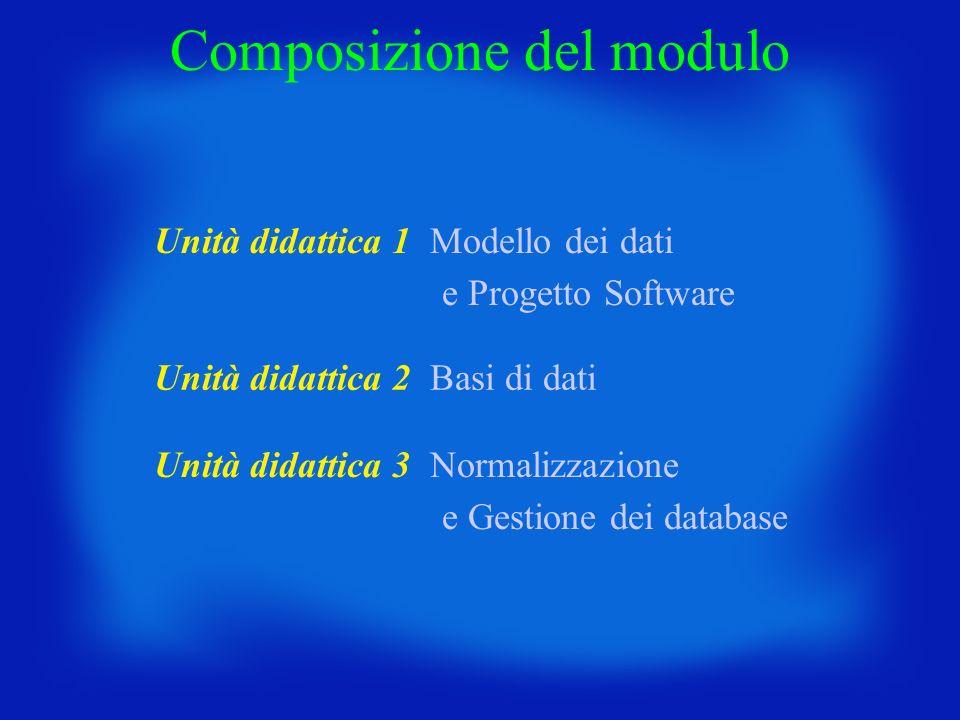 Composizione del modulo Unità didattica 1 Modello dei dati e Progetto Software Unità didattica 2 Basi di dati Unità didattica 3 Normalizzazione e Gest