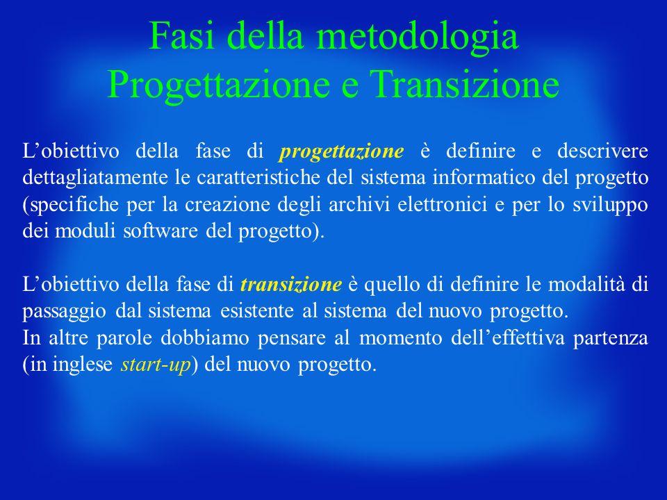 Lobiettivo della fase di progettazione è definire e descrivere dettagliatamente le caratteristiche del sistema informatico del progetto (specifiche pe