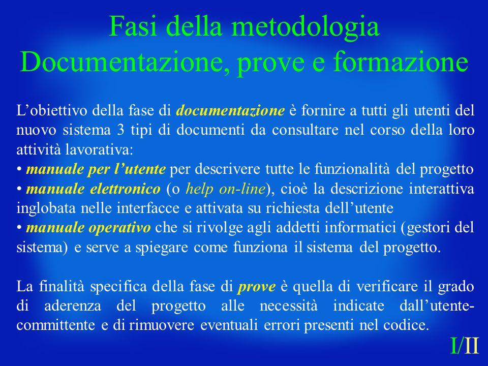 Lobiettivo della fase di documentazione è fornire a tutti gli utenti del nuovo sistema 3 tipi di documenti da consultare nel corso della loro attività