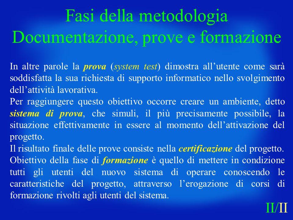 In altre parole la prova (system test) dimostra allutente come sarà soddisfatta la sua richiesta di supporto informatico nello svolgimento dellattivit