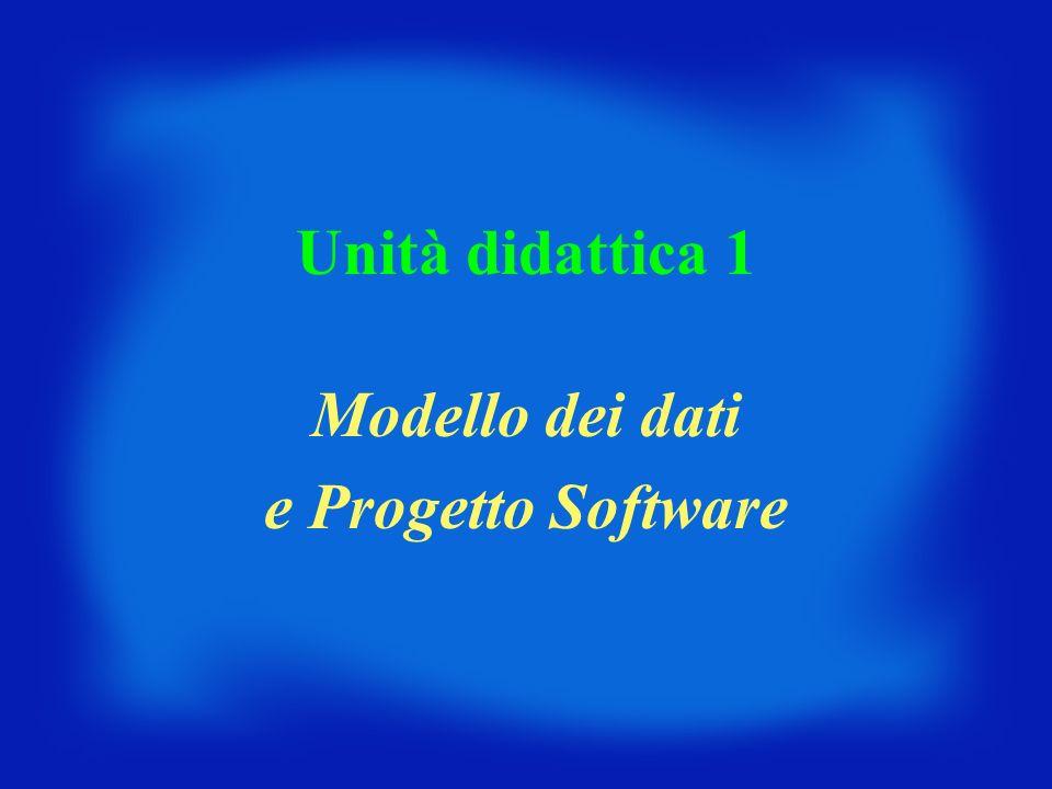 Unità didattica 1 Modello dei dati e Progetto Software