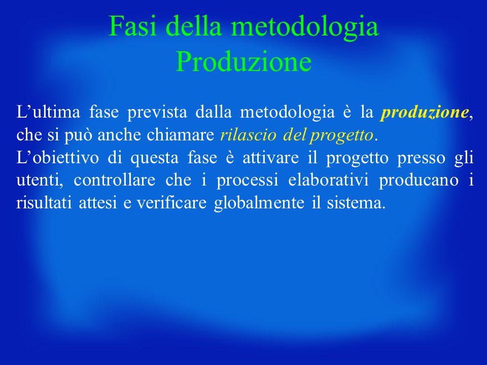 Lultima fase prevista dalla metodologia è la produzione, che si può anche chiamare rilascio del progetto. Lobiettivo di questa fase è attivare il prog