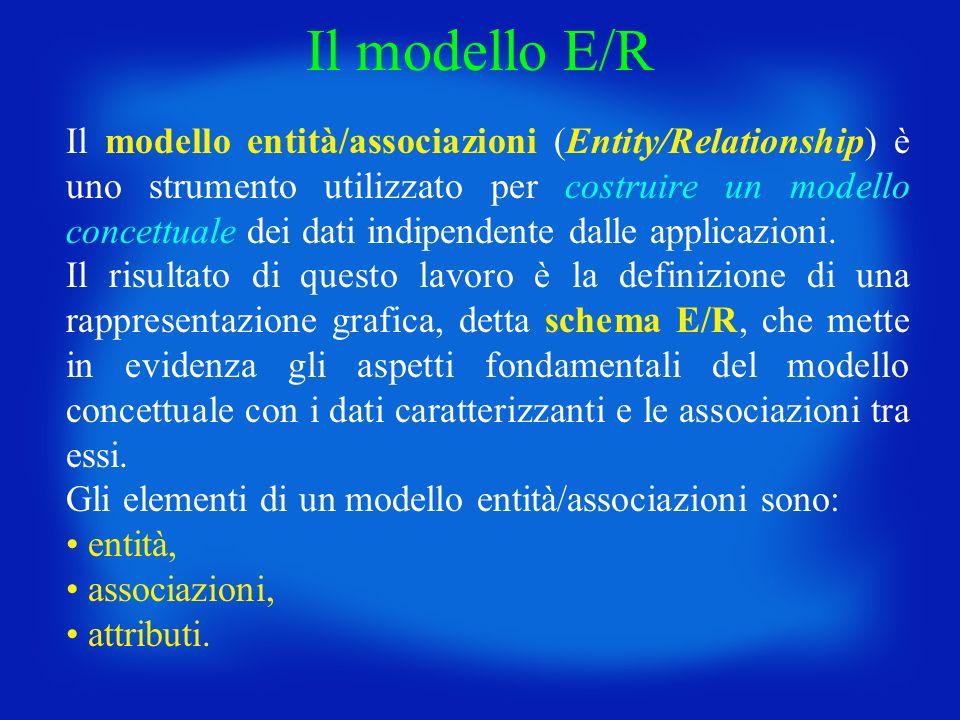 Il modello entità/associazioni (Entity/Relationship) è uno strumento utilizzato per costruire un modello concettuale dei dati indipendente dalle appli