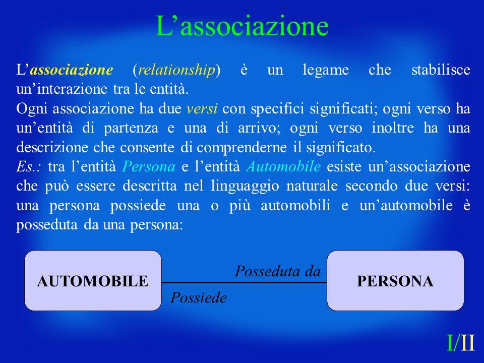 Lassociazione (relationship) è un legame che stabilisce uninterazione tra le entità. Ogni associazione ha due versi con specifici significati; ogni ve