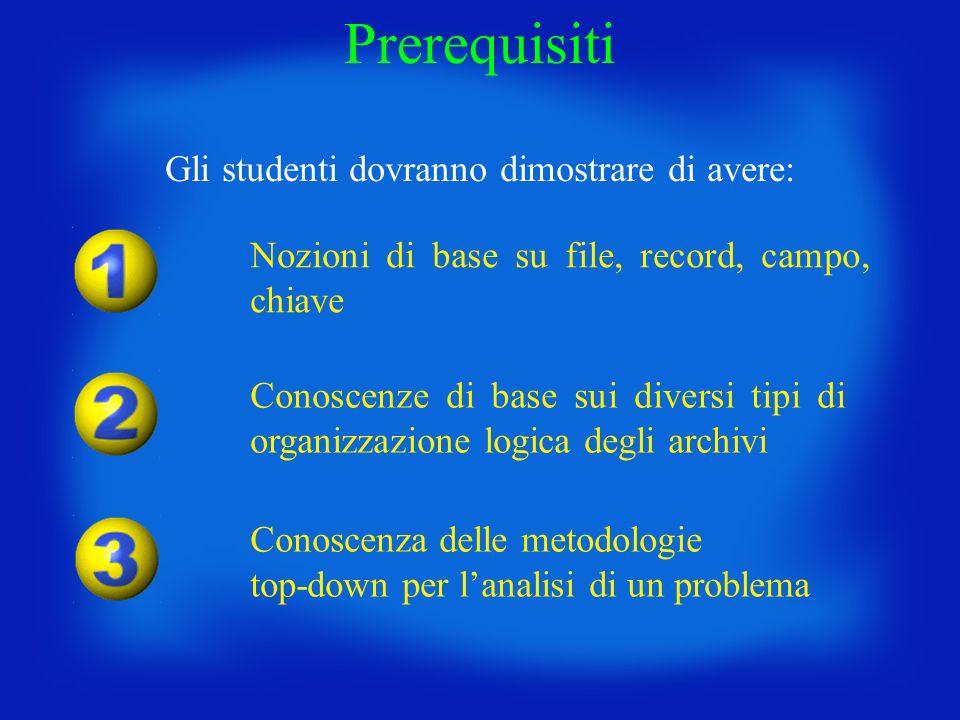 Prerequisiti Nozioni di base su file, record, campo, chiave Conoscenze di base sui diversi tipi di organizzazione logica degli archivi Conoscenza dell