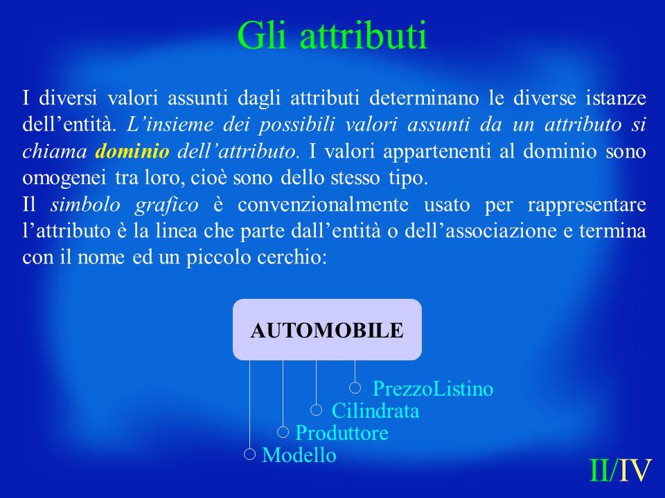 I diversi valori assunti dagli attributi determinano le diverse istanze dellentità. Linsieme dei possibili valori assunti da un attributo si chiama do