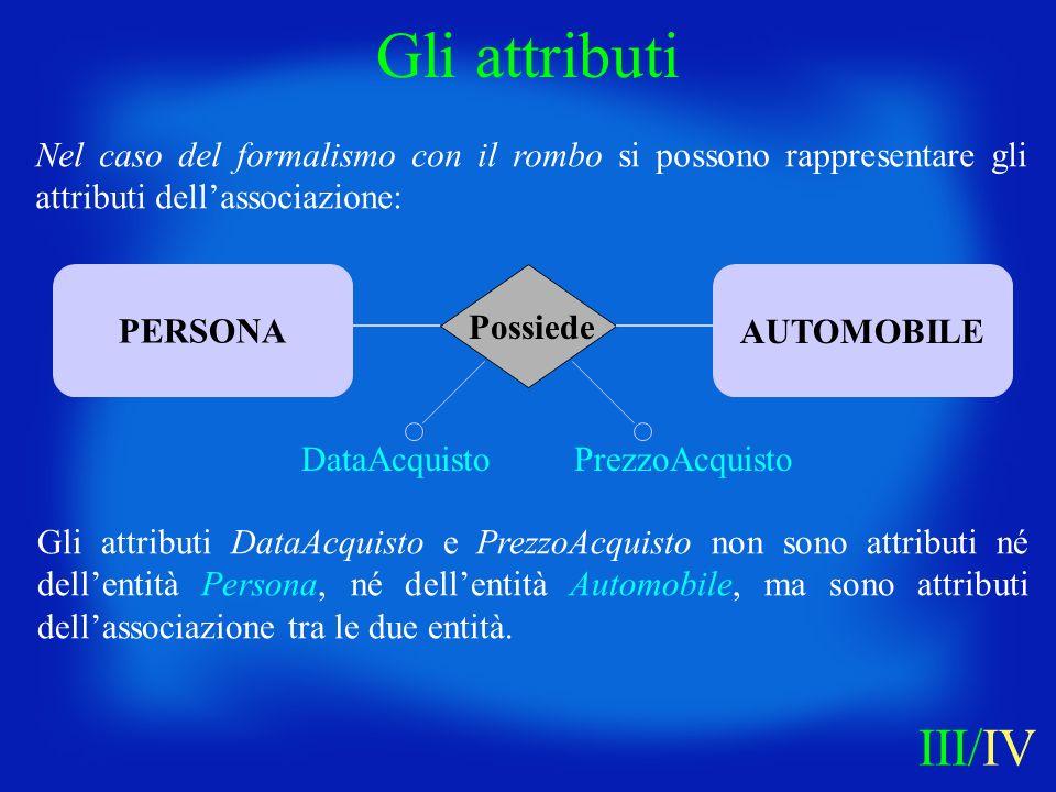Nel caso del formalismo con il rombo si possono rappresentare gli attributi dellassociazione: PERSONAAUTOMOBILE Possiede DataAcquistoPrezzoAcquisto Gl