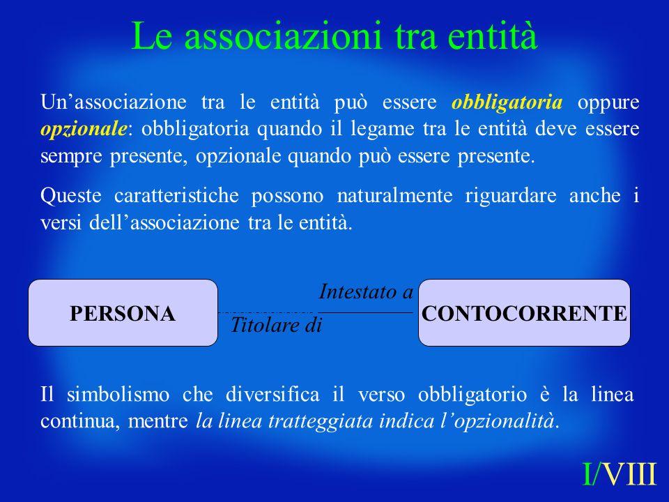 PERSONACONTOCORRENTE Titolare di Intestato a Unassociazione tra le entità può essere obbligatoria oppure opzionale: obbligatoria quando il legame tra