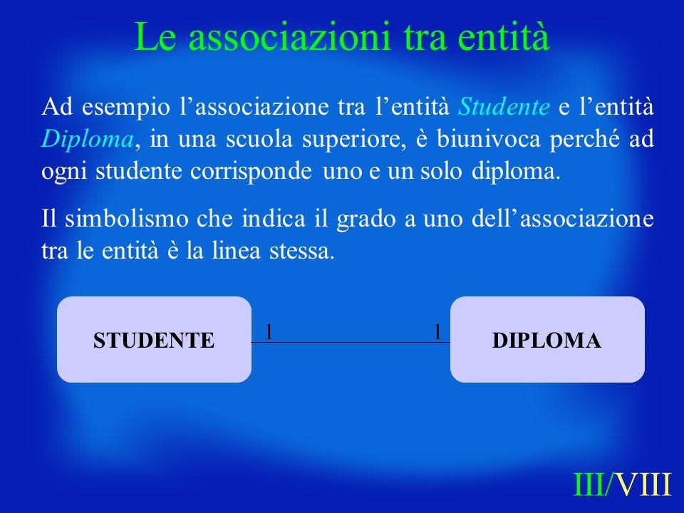 Ad esempio lassociazione tra lentità Studente e lentità Diploma, in una scuola superiore, è biunivoca perché ad ogni studente corrisponde uno e un sol