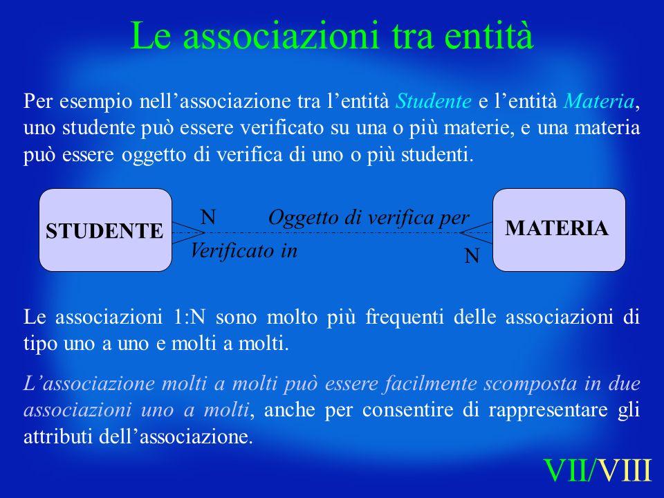 Per esempio nellassociazione tra lentità Studente e lentità Materia, uno studente può essere verificato su una o più materie, e una materia può essere
