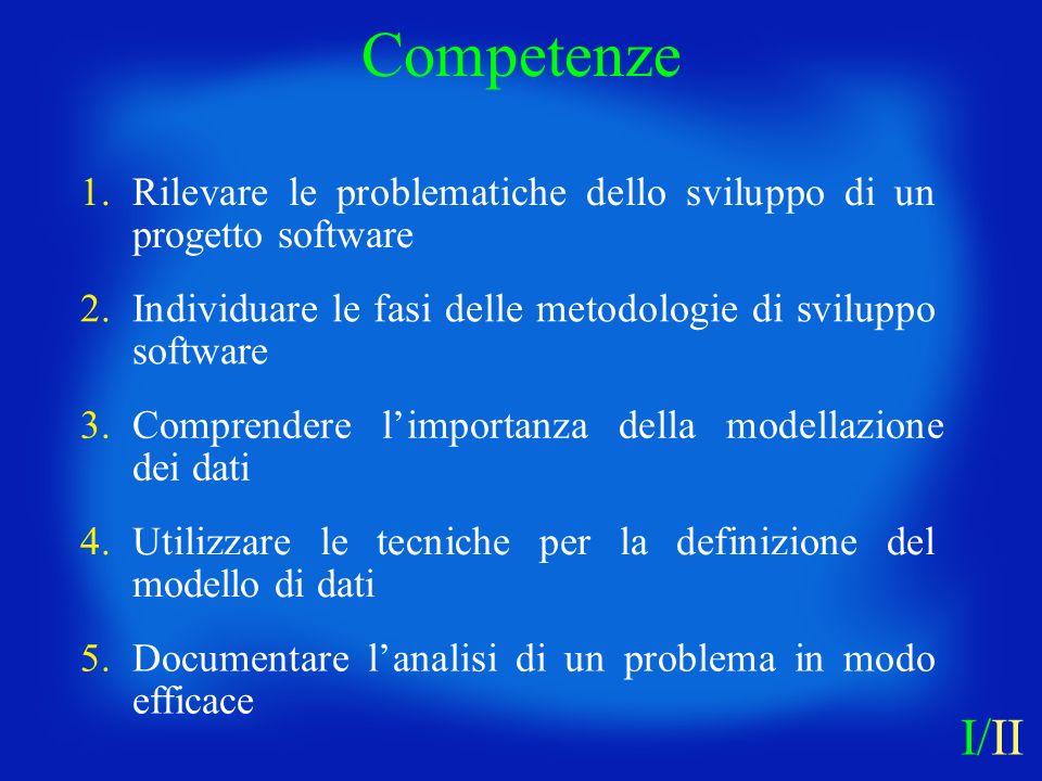 Competenze 1.Rilevare le problematiche dello sviluppo di un progetto software 2.Individuare le fasi delle metodologie di sviluppo software 3.Comprende