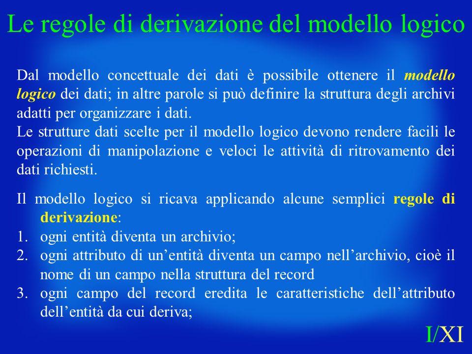 Dal modello concettuale dei dati è possibile ottenere il modello logico dei dati; in altre parole si può definire la struttura degli archivi adatti pe