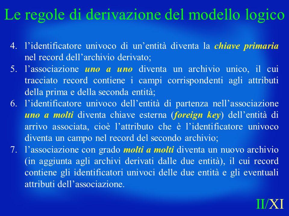 4.lidentificatore univoco di unentità diventa la chiave primaria nel record dellarchivio derivato; 5.lassociazione uno a uno diventa un archivio unico