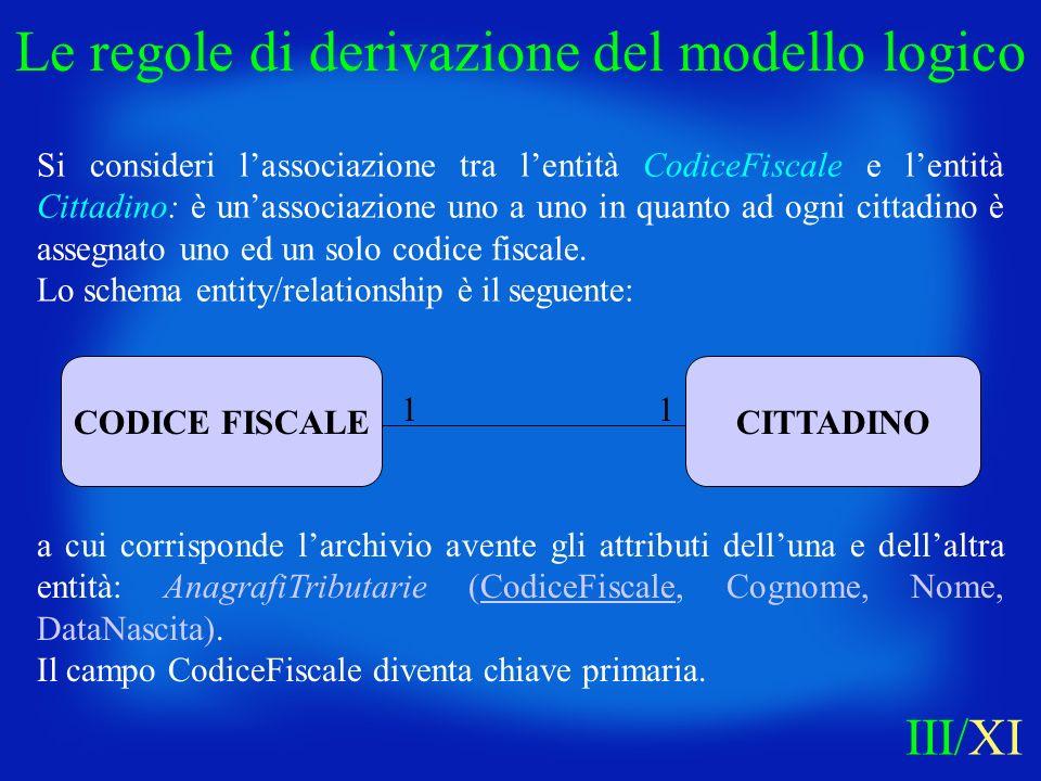 Si consideri lassociazione tra lentità CodiceFiscale e lentità Cittadino: è unassociazione uno a uno in quanto ad ogni cittadino è assegnato uno ed un