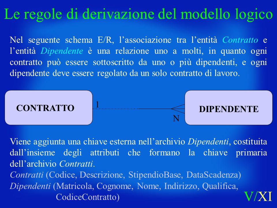 Nel seguente schema E/R, lassociazione tra lentità Contratto e lentità Dipendente è una relazione uno a molti, in quanto ogni contratto può essere sot