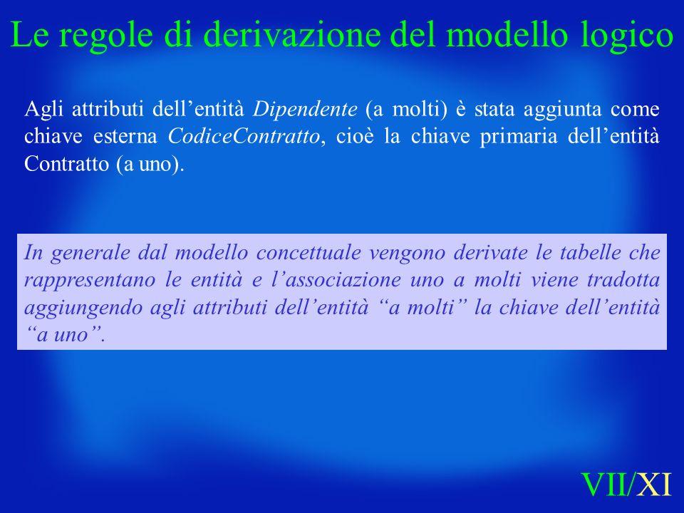 In generale dal modello concettuale vengono derivate le tabelle che rappresentano le entità e lassociazione uno a molti viene tradotta aggiungendo agl