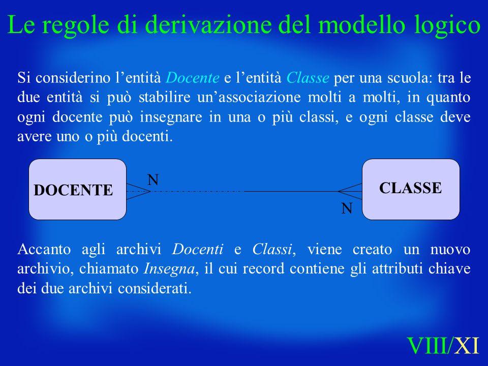 Si considerino lentità Docente e lentità Classe per una scuola: tra le due entità si può stabilire unassociazione molti a molti, in quanto ogni docent