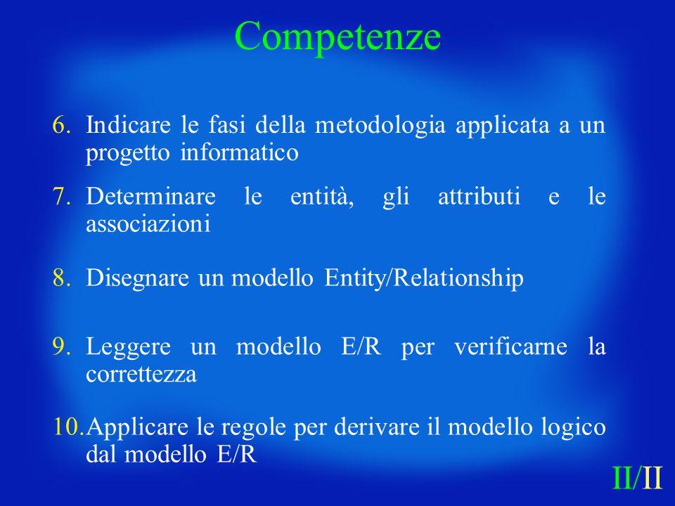 7.Determinare le entità, gli attributi e le associazioni 8.Disegnare un modello Entity/Relationship 9.Leggere un modello E/R per verificarne la corret