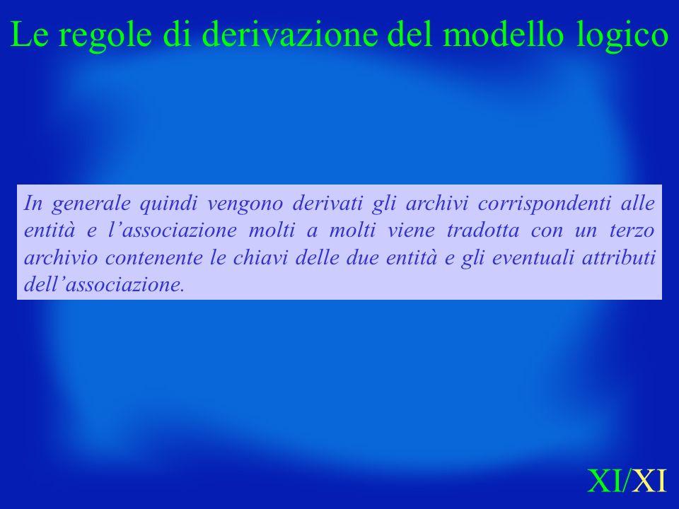 In generale quindi vengono derivati gli archivi corrispondenti alle entità e lassociazione molti a molti viene tradotta con un terzo archivio contenen