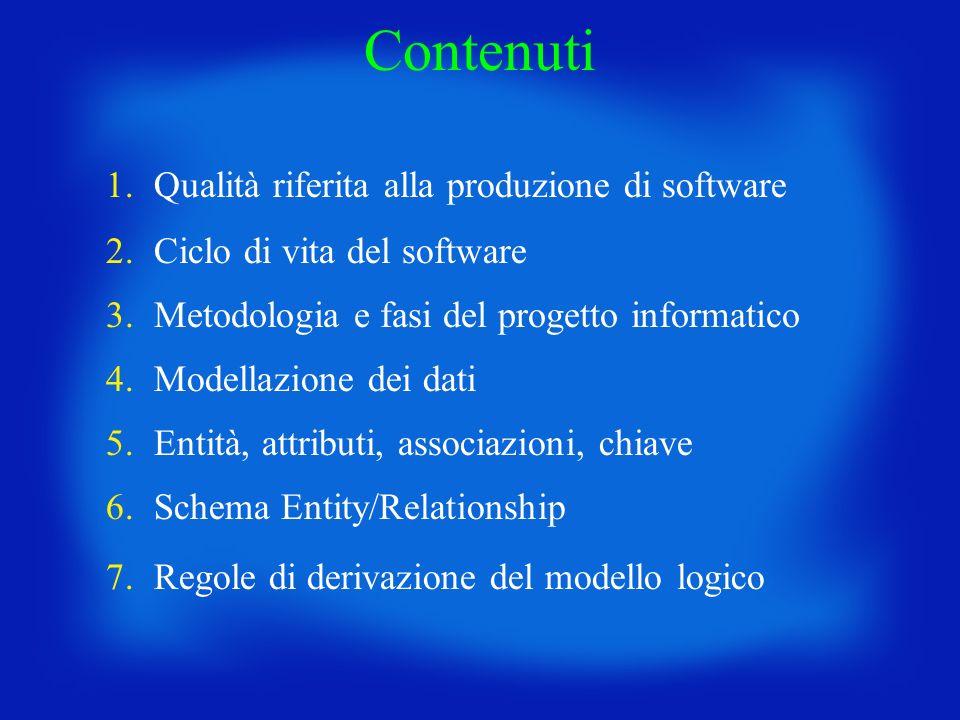 1.Qualità riferita alla produzione di software 2.Ciclo di vita del software 3.Metodologia e fasi del progetto informatico 4.Modellazione dei dati 5.En