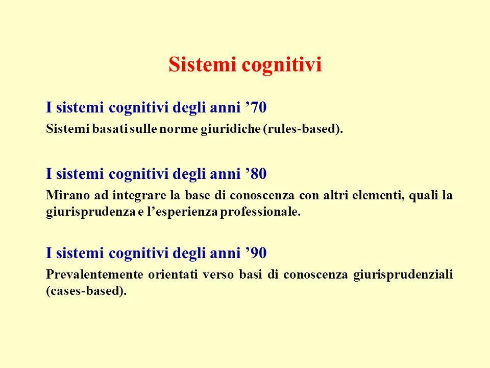 Sistemi cognitivi I sistemi cognitivi degli anni 70 Sistemi basati sulle norme giuridiche (rules-based).