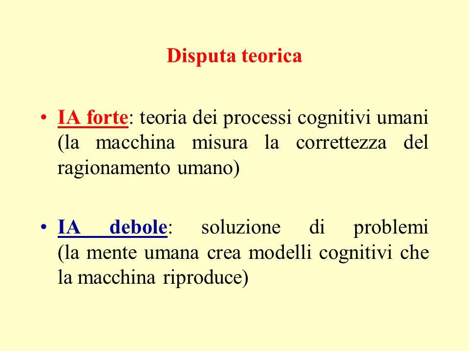 Disputa teorica IA forte: teoria dei processi cognitivi umani (la macchina misura la correttezza del ragionamento umano) IA debole: soluzione di problemi (la mente umana crea modelli cognitivi che la macchina riproduce)