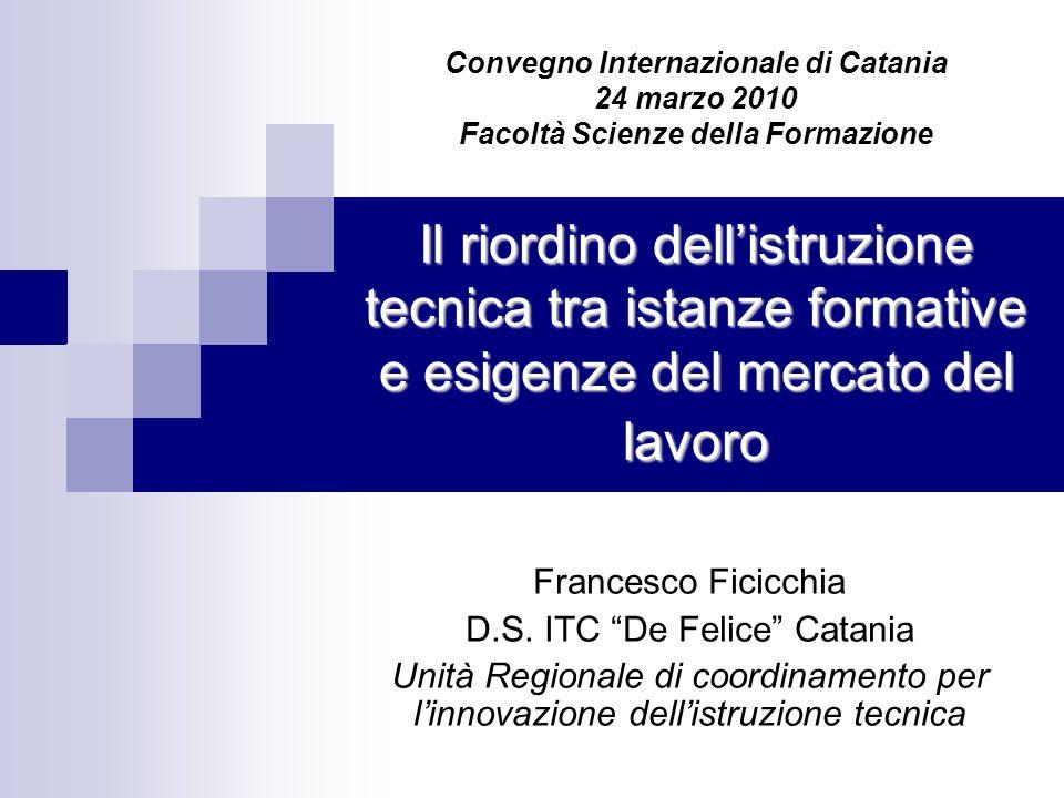 Il riordino dellistruzione tecnica tra istanze formative e esigenze del mercato del lavoro Convegno Internazionale di Catania 24 marzo 2010 Facoltà Sc