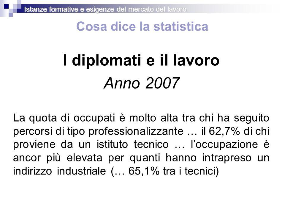 Cosa dice la statistica I diplomati e il lavoro Anno 2007 La quota di occupati è molto alta tra chi ha seguito percorsi di tipo professionalizzante …