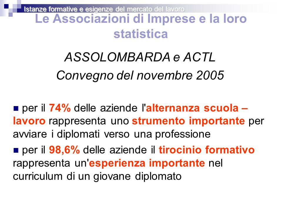 Le Associazioni di Imprese e la loro statistica ASSOLOMBARDA e ACTL Convegno del novembre 2005 per il 74% delle aziende l'alternanza scuola – lavoro r