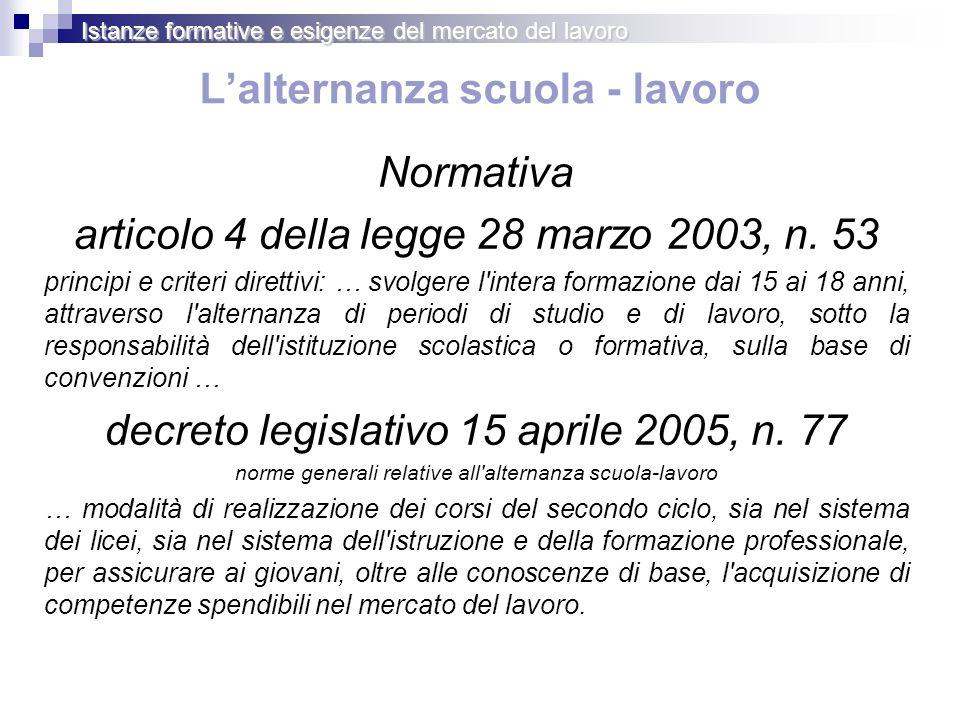 Lalternanza scuola - lavoro Normativa articolo 4 della legge 28 marzo 2003, n. 53 principi e criteri direttivi: … svolgere l'intera formazione dai 15