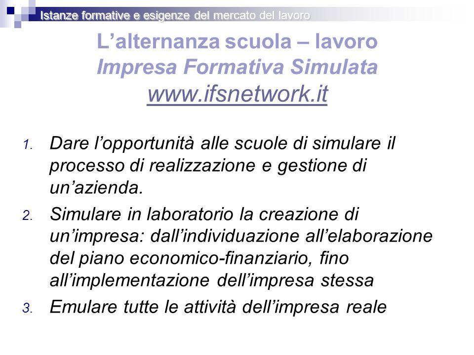 Lalternanza scuola – lavoro Impresa Formativa Simulata www.ifsnetwork.it www.ifsnetwork.it 1.