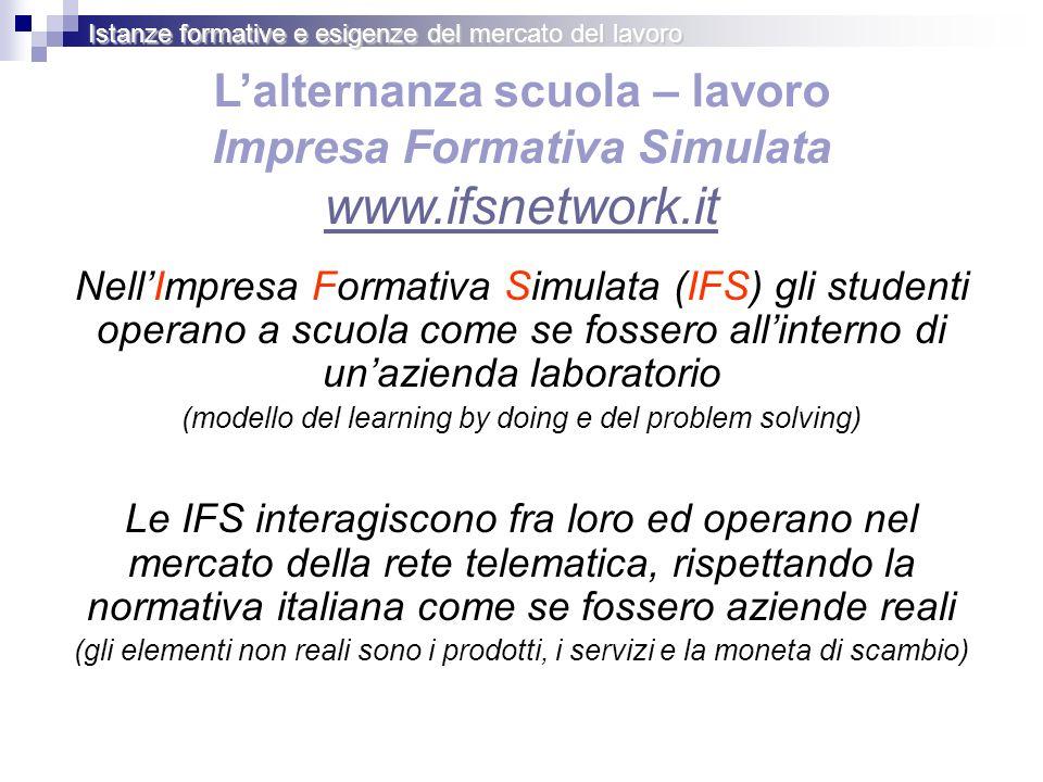 NellImpresa Formativa Simulata (IFS) gli studenti operano a scuola come se fossero allinterno di unazienda laboratorio (modello del learning by doing