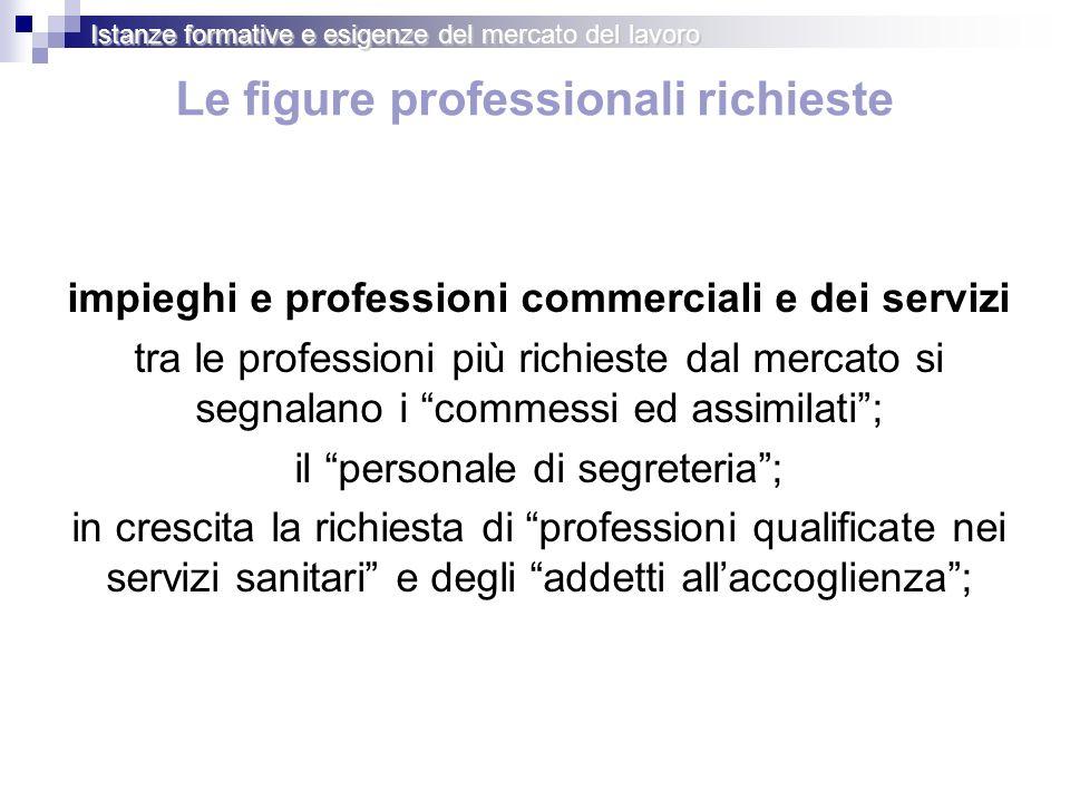 Le figure professionali richieste impieghi e professioni commerciali e dei servizi tra le professioni più richieste dal mercato si segnalano i commess