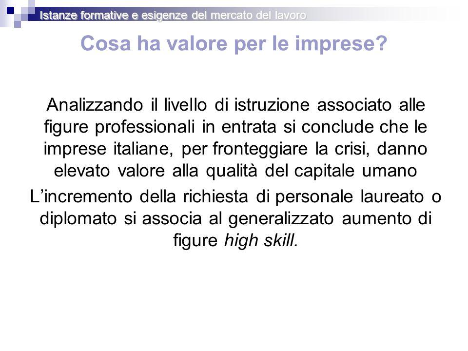 Cosa ha valore per le imprese? Analizzando il livello di istruzione associato alle figure professionali in entrata si conclude che le imprese italiane