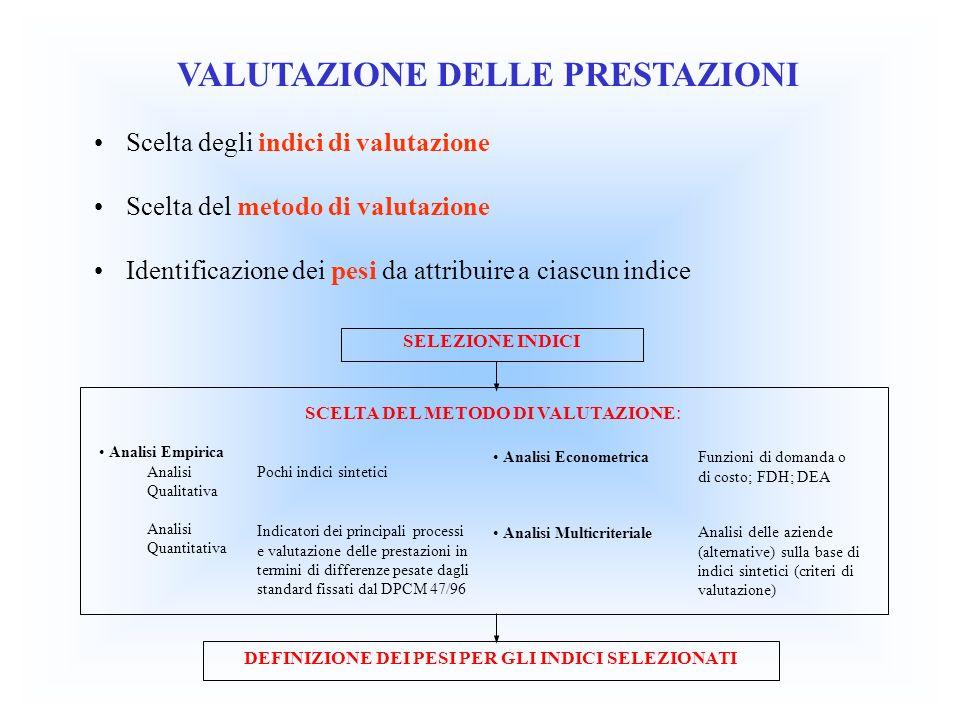 Scelta degli indici di valutazione Scelta del metodo di valutazione Identificazione dei pesi da attribuire a ciascun indice VALUTAZIONE DELLE PRESTAZI