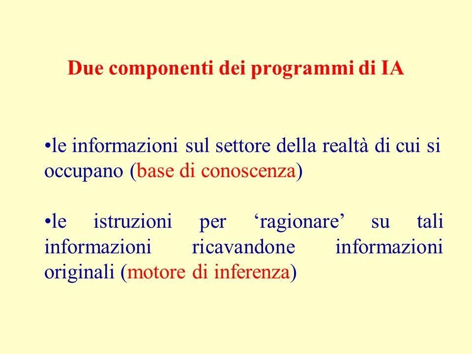 Due componenti dei programmi di IA le informazioni sul settore della realtà di cui si occupano (base di conoscenza) le istruzioni per ragionare su tali informazioni ricavandone informazioni originali (motore di inferenza)