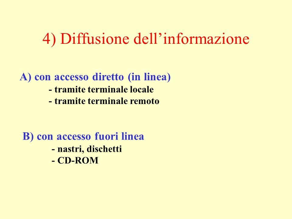 4) Diffusione dellinformazione A) con accesso diretto (in linea) - tramite terminale locale - tramite terminale remoto B) con accesso fuori linea - nastri, dischetti - CD-ROM