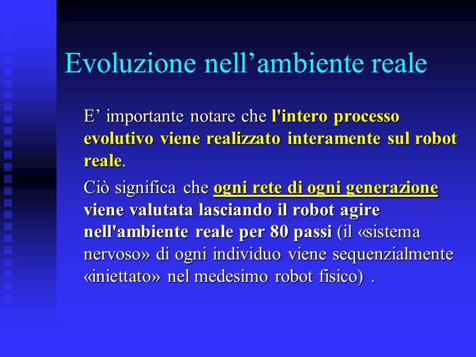 Evoluzione nellambiente reale E importante notare che l'intero processo evolutivo viene realizzato interamente sul robot reale. Ciò significa che ogni
