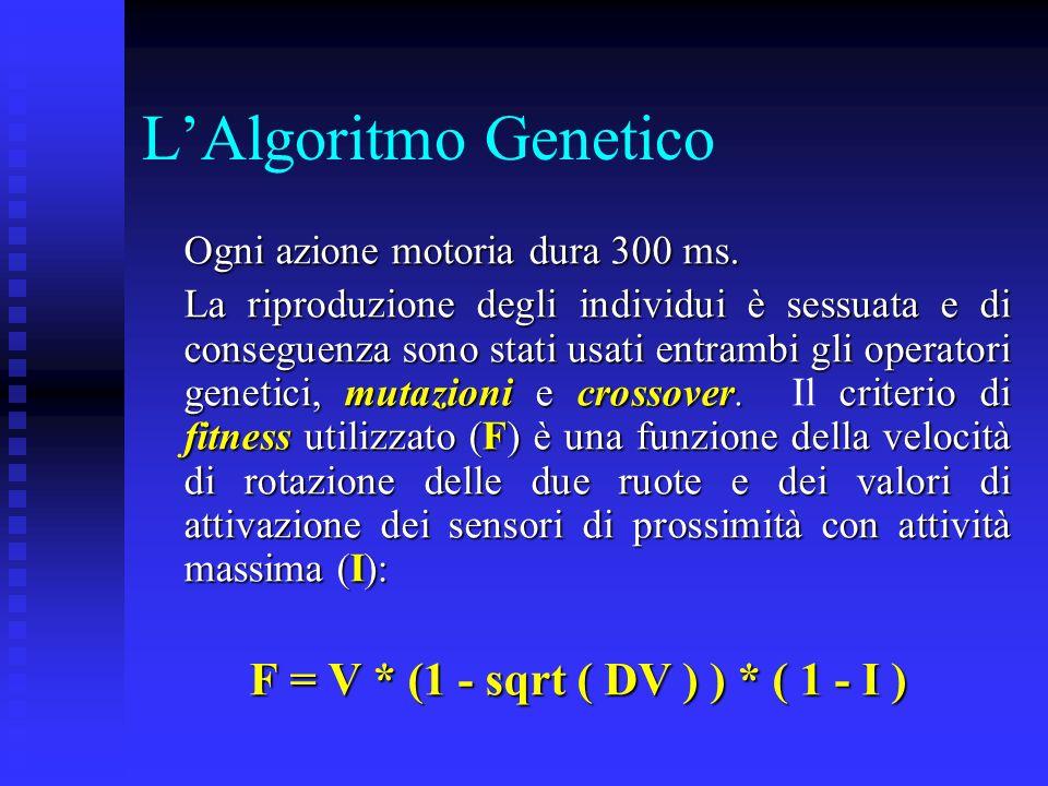 LAlgoritmo Genetico Ogni azione motoria dura 300 ms. Ogni azione motoria dura 300 ms. La riproduzione degli individui è sessuata e di conseguenza sono