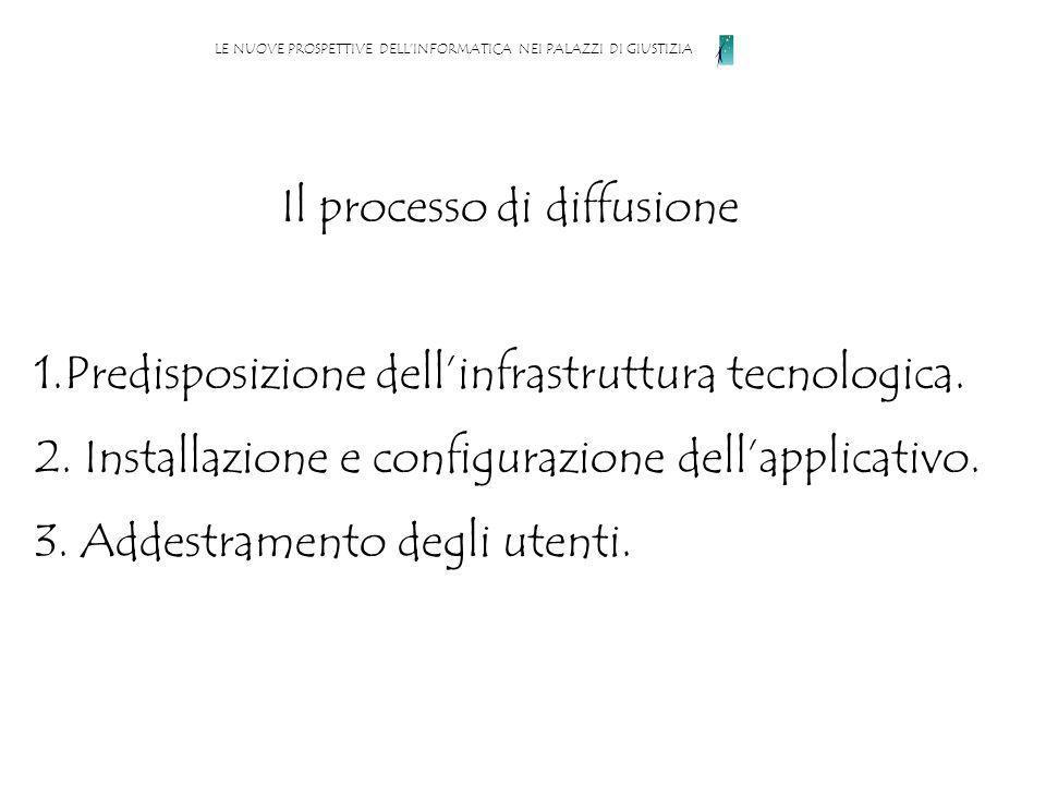 Il processo di diffusione 1.Predisposizione dellinfrastruttura tecnologica.